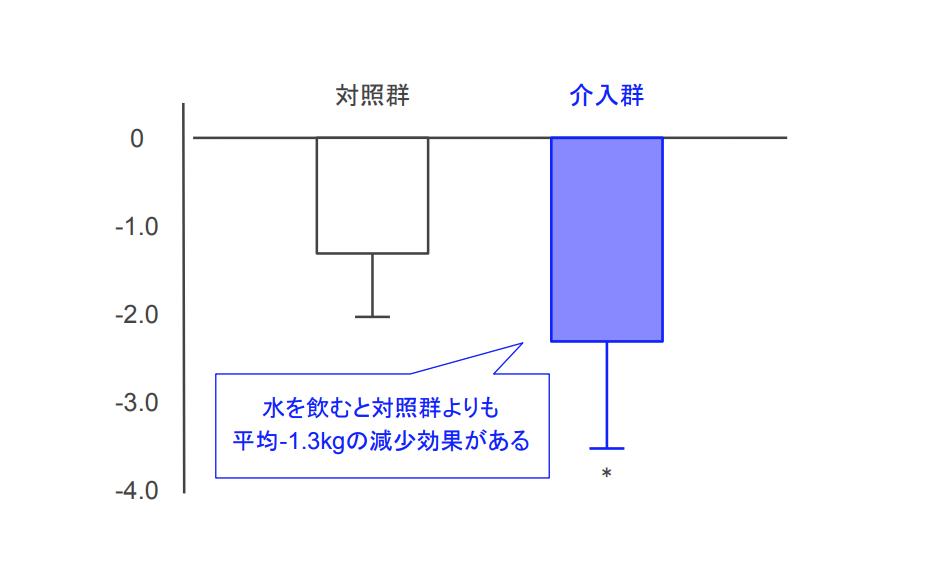 f:id:takumasa39:20210114131434p:plain