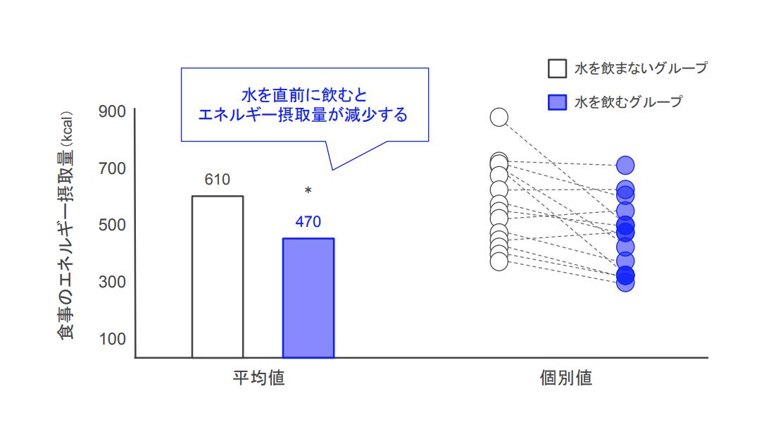 f:id:takumasa39:20210114131910p:plain