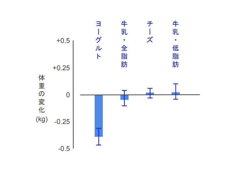 f:id:takumasa39:20210204170024p:plain