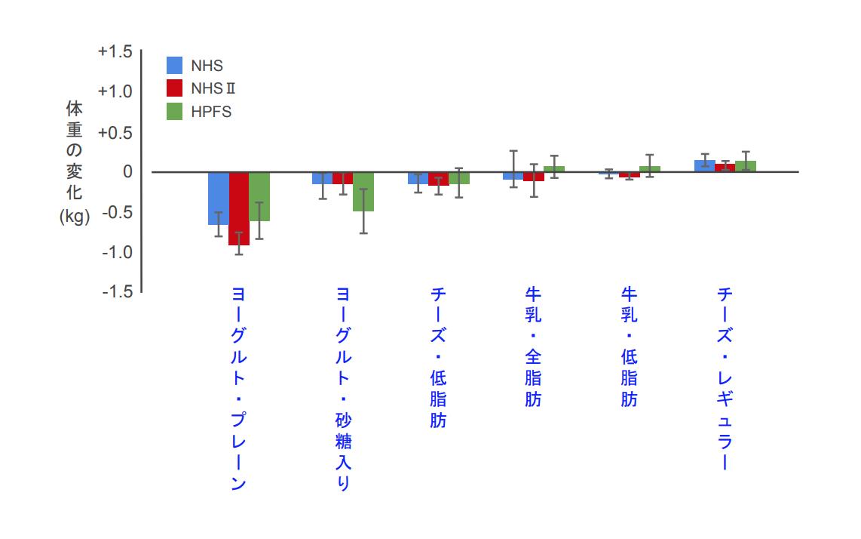 f:id:takumasa39:20210204170117p:plain