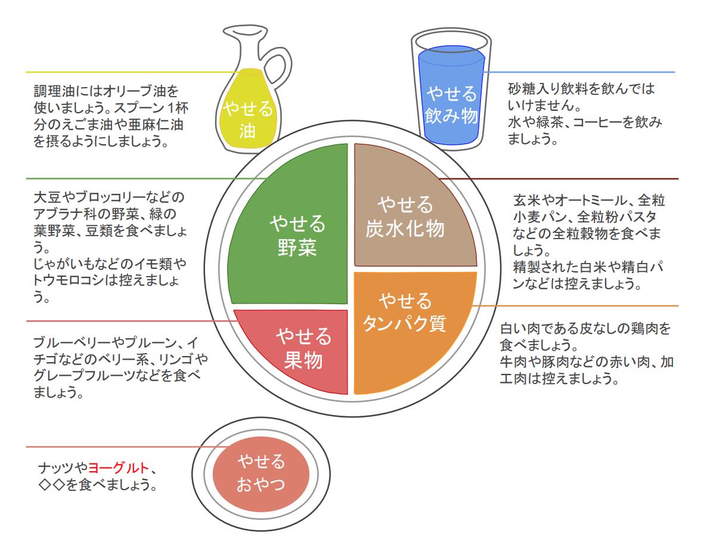 f:id:takumasa39:20210204171713p:plain