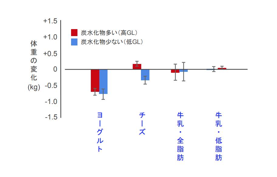 f:id:takumasa39:20210204172458p:plain