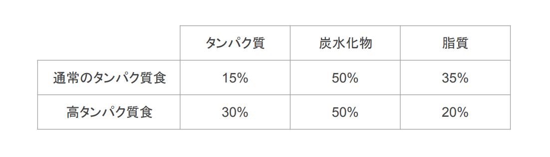 f:id:takumasa39:20210217110240p:plain