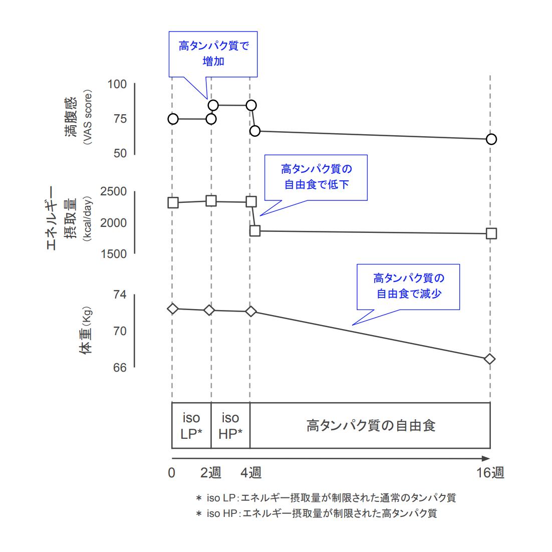f:id:takumasa39:20210217110445p:plain