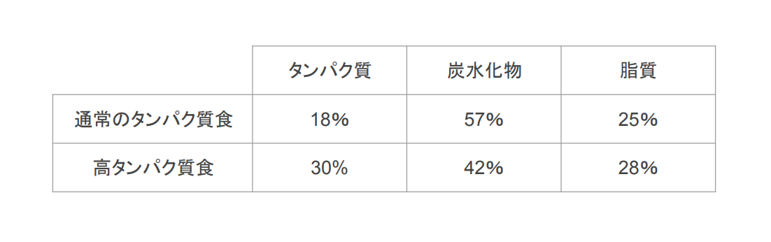 f:id:takumasa39:20210217110534p:plain