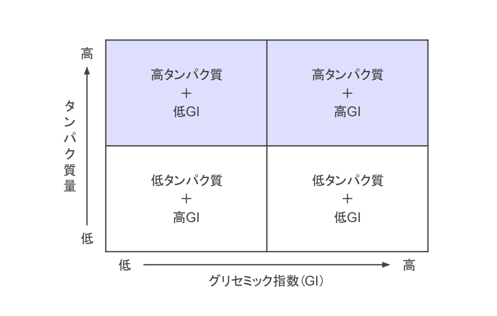 f:id:takumasa39:20210217110717p:plain