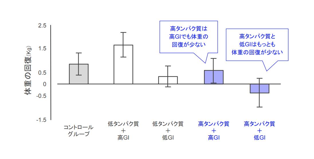 f:id:takumasa39:20210217110814p:plain