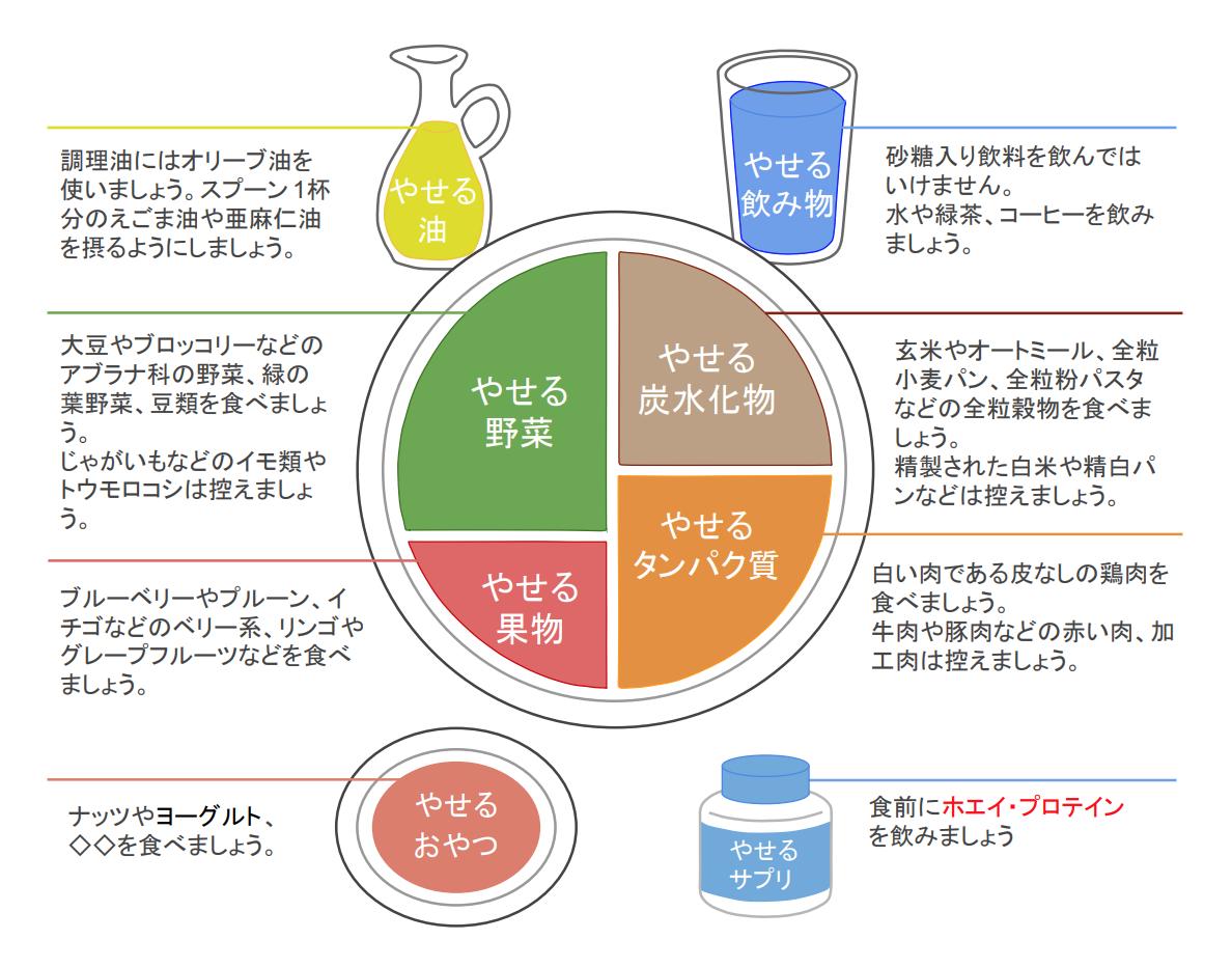f:id:takumasa39:20210217114235p:plain