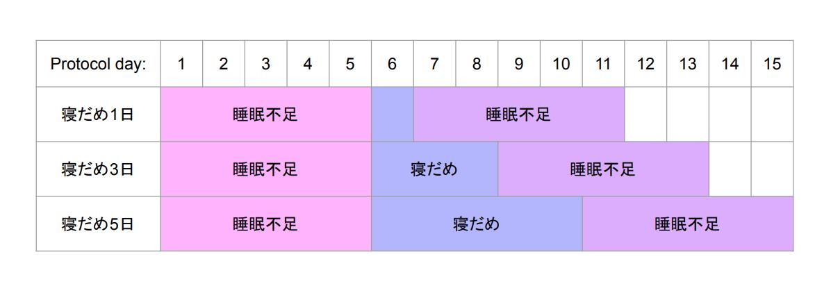 f:id:takumasa39:20210221224817p:plain