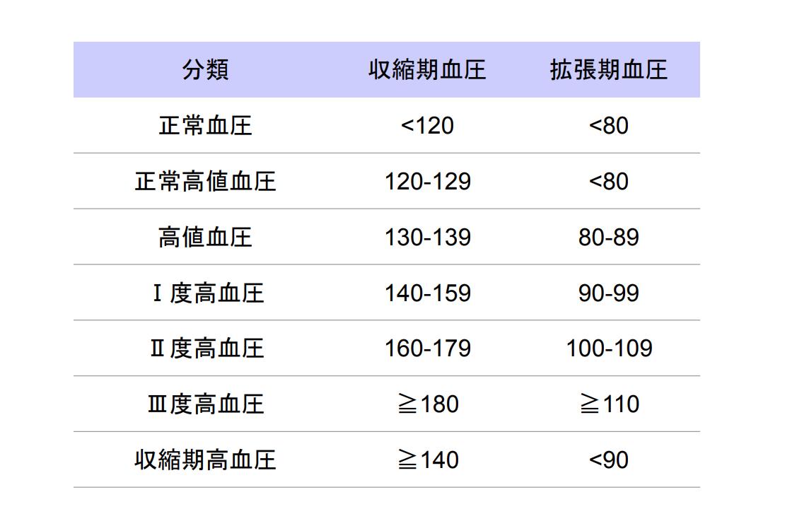 f:id:takumasa39:20210226205204p:plain