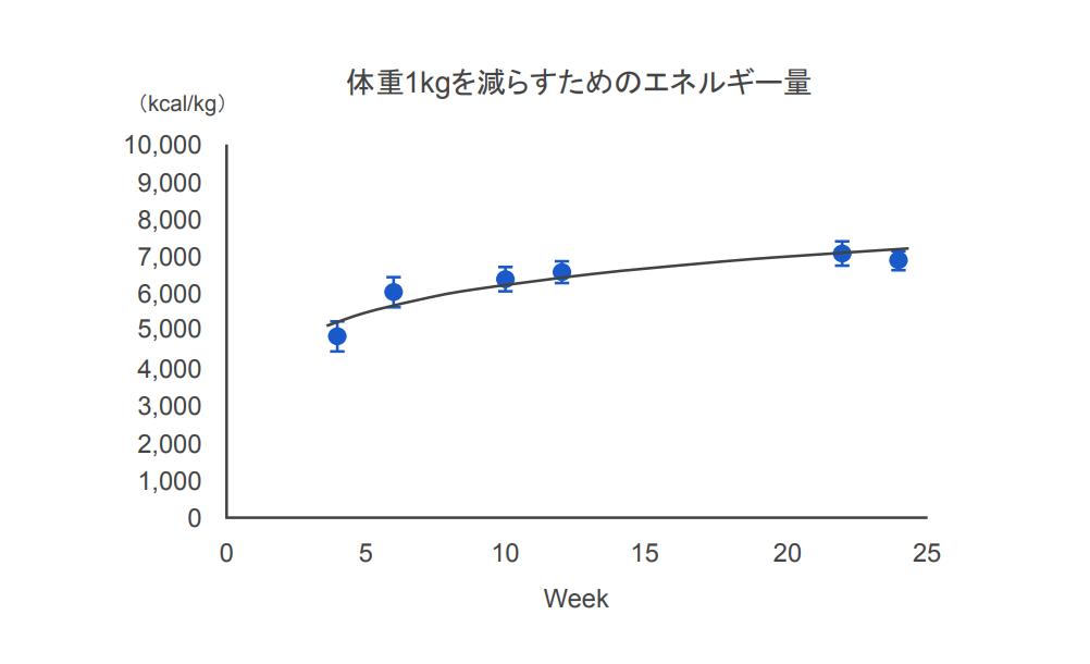 f:id:takumasa39:20210305154417p:plain
