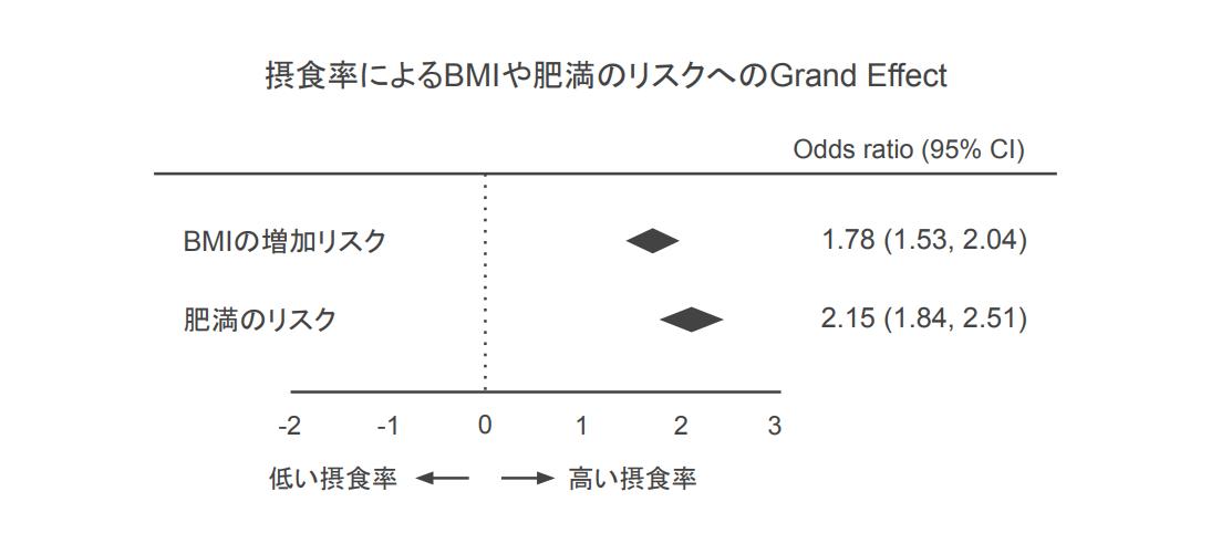 f:id:takumasa39:20210325214323p:plain