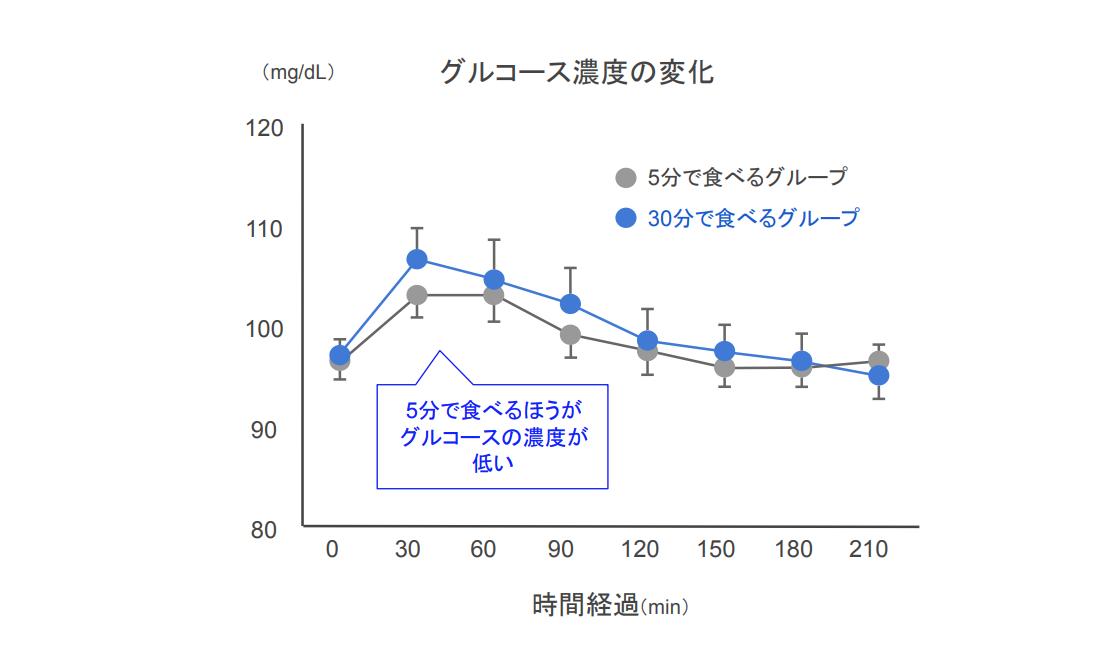 f:id:takumasa39:20210325214522p:plain