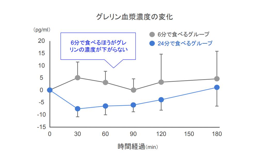 f:id:takumasa39:20210325214749p:plain