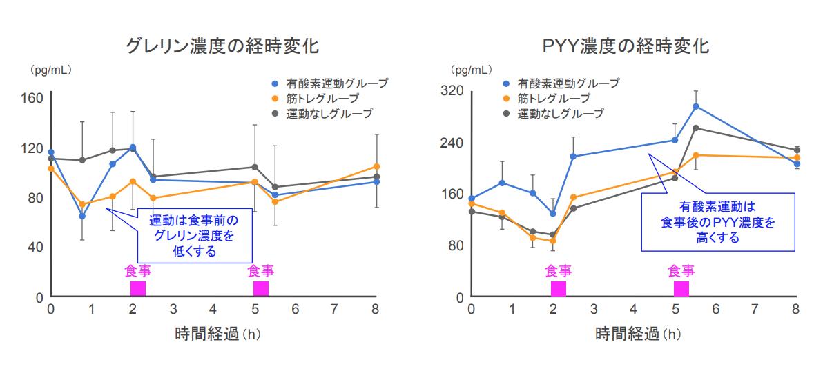 f:id:takumasa39:20210404151803p:plain