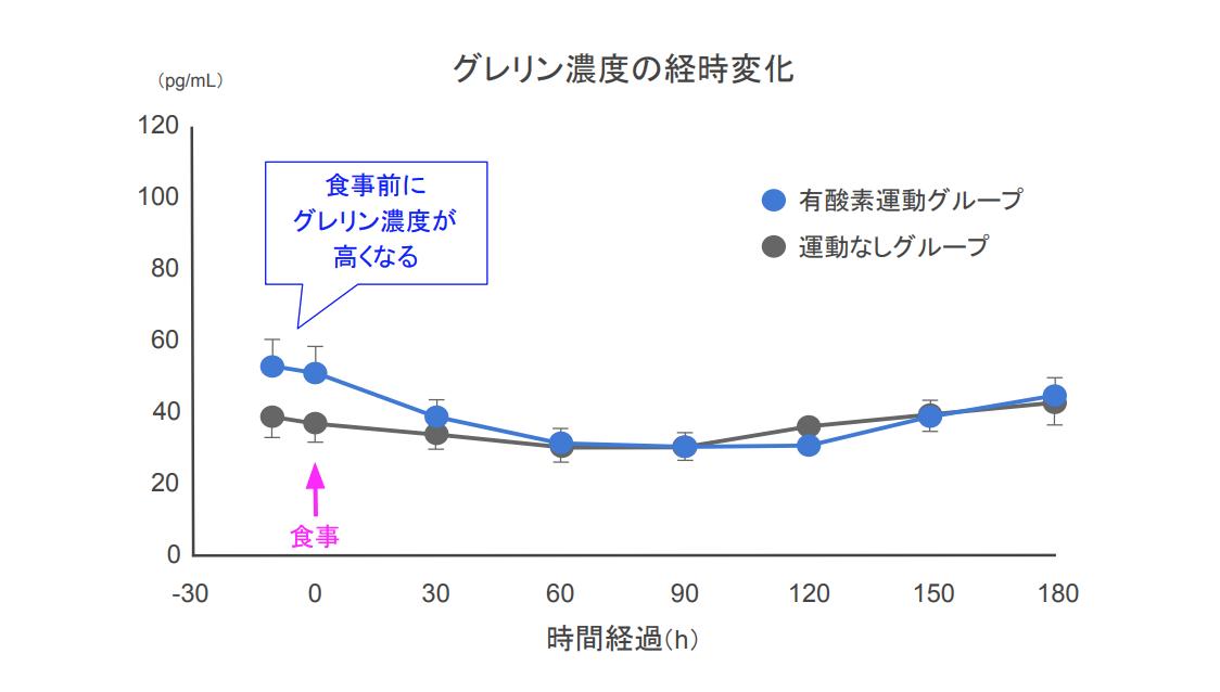 f:id:takumasa39:20210404152016p:plain