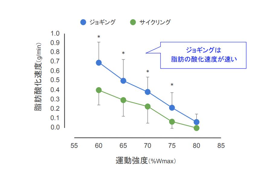 f:id:takumasa39:20210423191445p:plain