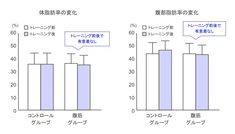 f:id:takumasa39:20210430000354p:plain