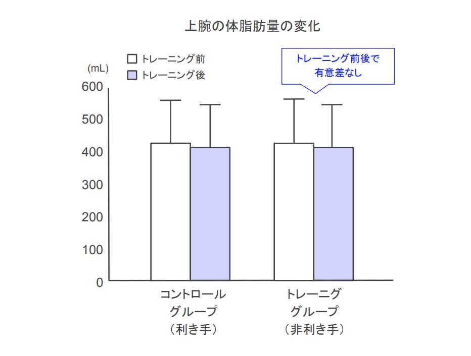 f:id:takumasa39:20210430000522p:plain