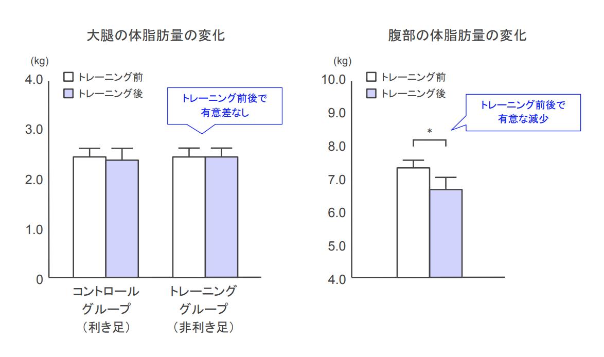 f:id:takumasa39:20210430000655p:plain