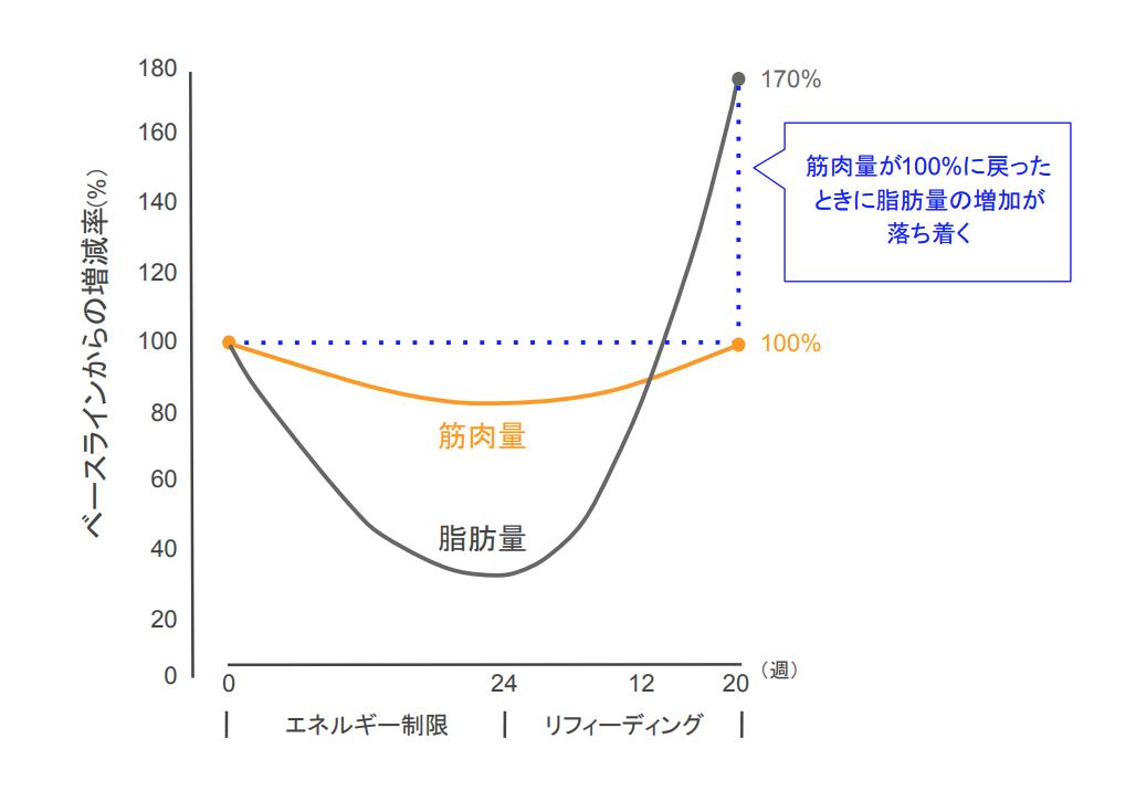 f:id:takumasa39:20210511095017p:plain