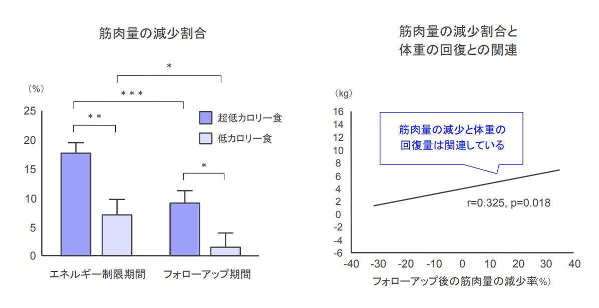 f:id:takumasa39:20210511100242p:plain