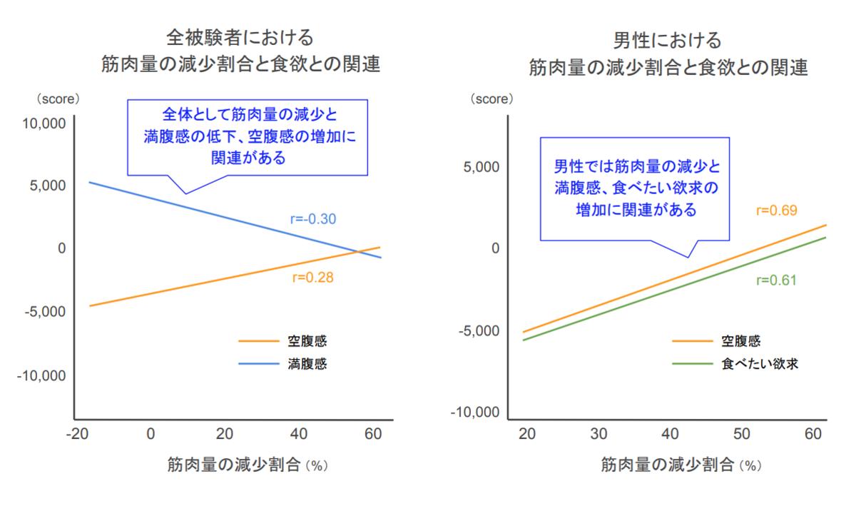 f:id:takumasa39:20210511101634p:plain