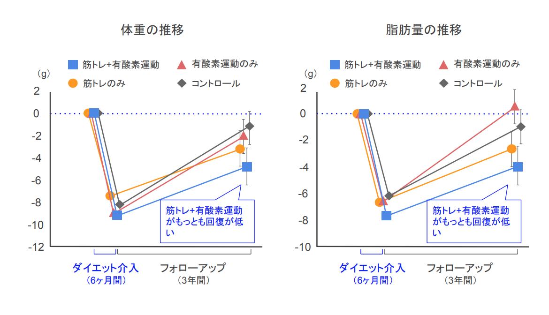 f:id:takumasa39:20210517155232p:plain