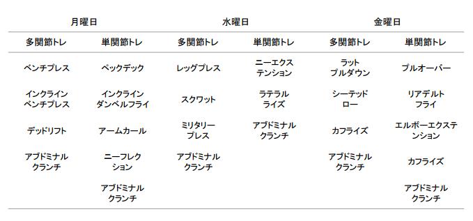 f:id:takumasa39:20210517161314p:plain