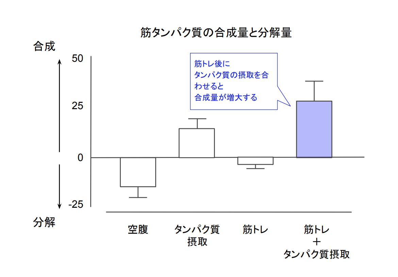 f:id:takumasa39:20210517161753p:plain