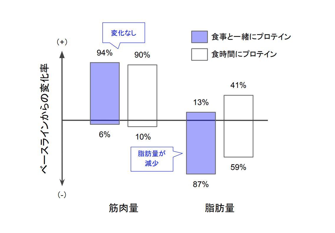 f:id:takumasa39:20210517161855p:plain