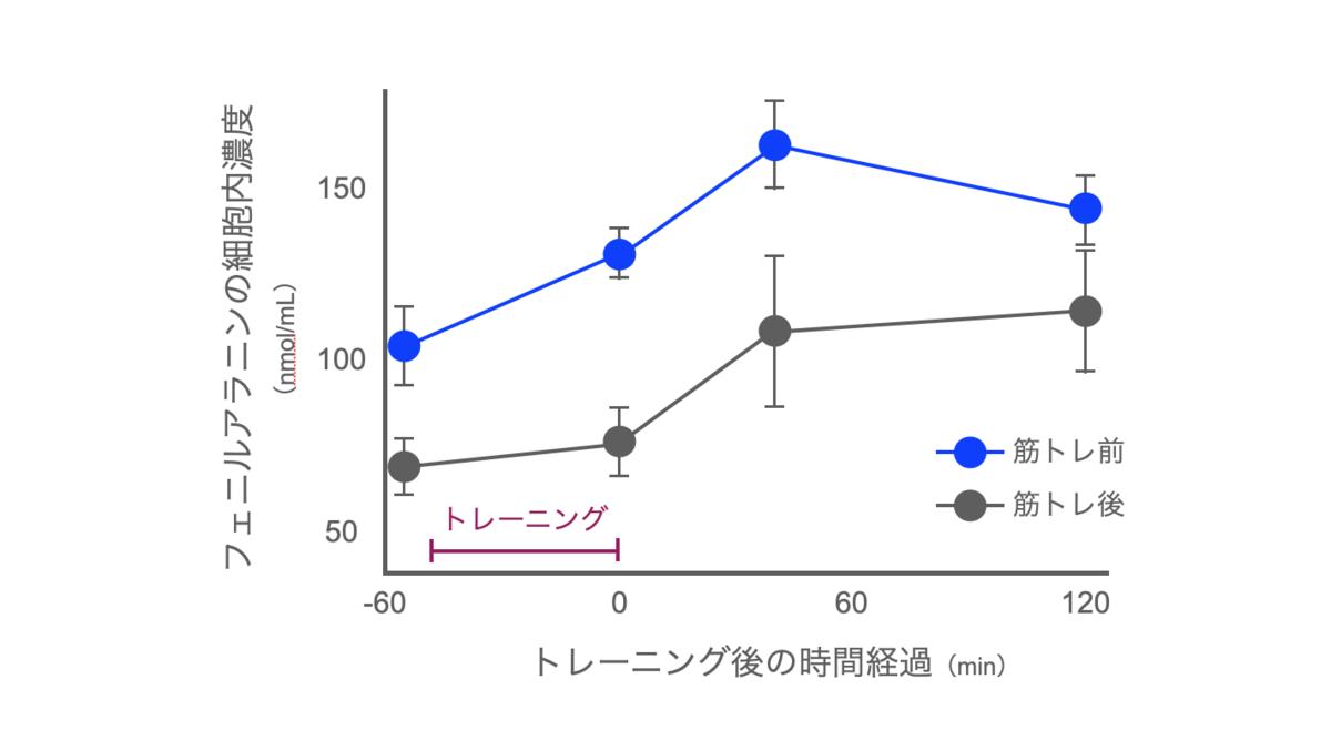 f:id:takumasa39:20211009151409p:plain