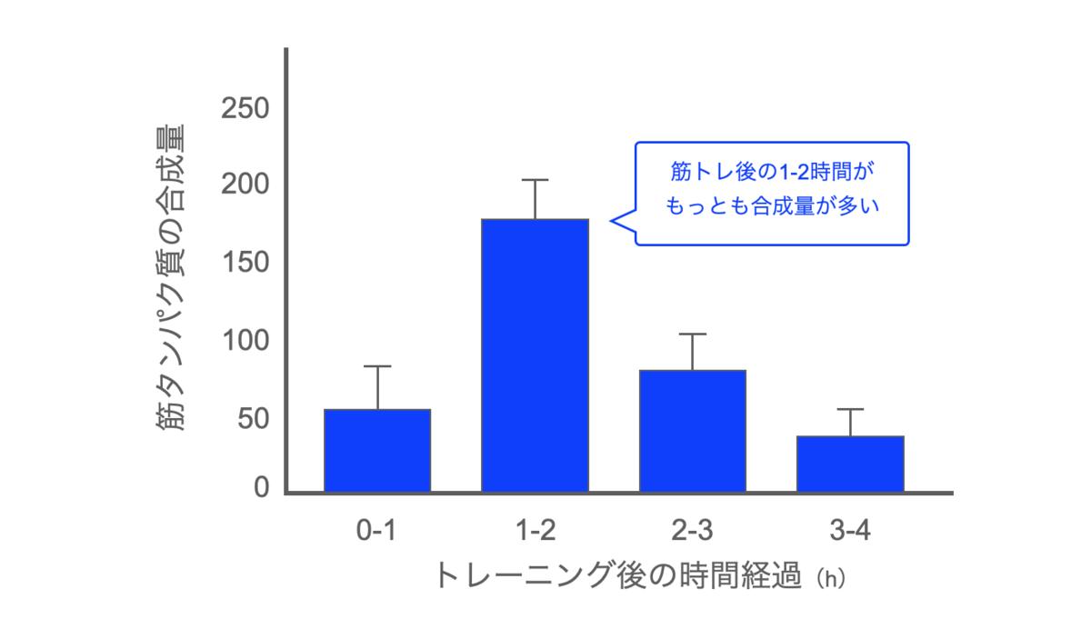 f:id:takumasa39:20211009153103p:plain