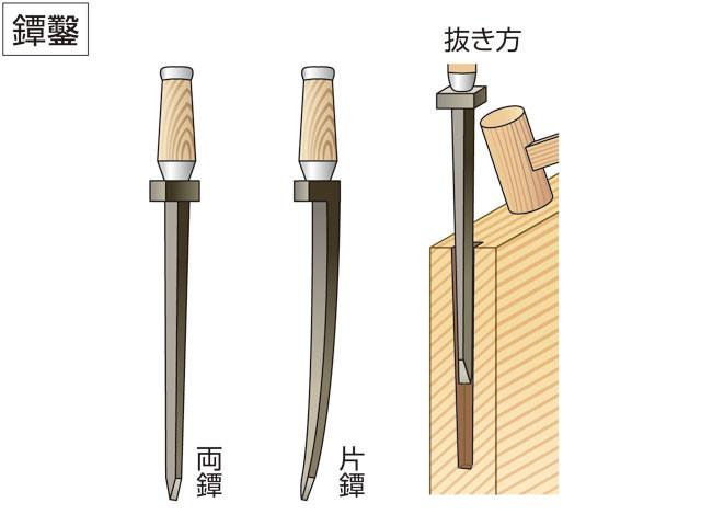 f:id:takumi-2jam:20160830184308j:plain