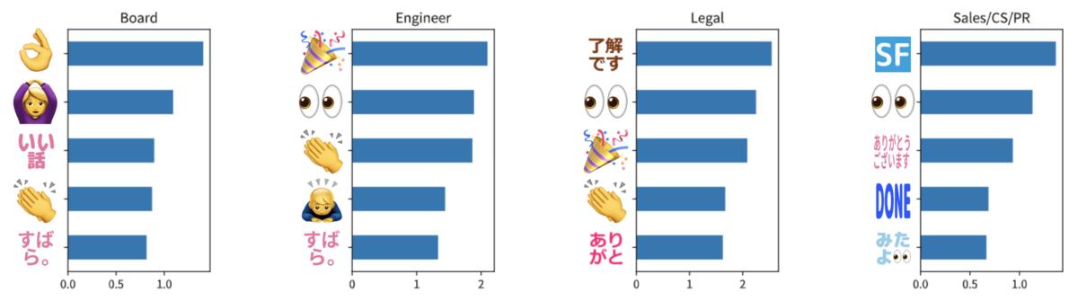 f:id:takumi-hirata-mntsq:20210514184407p:plain