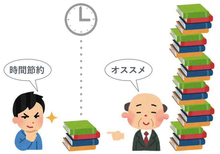f:id:takumi1105:20170219230233p:plain