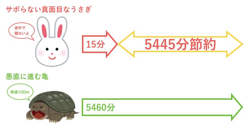 f:id:takumi1105:20170225180824p:plain