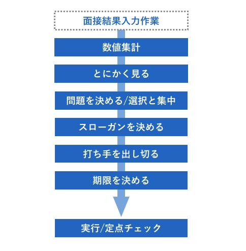f:id:takumi1105:20170530204612p:plain
