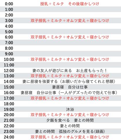 f:id:takumi1105:20170624171543p:plain
