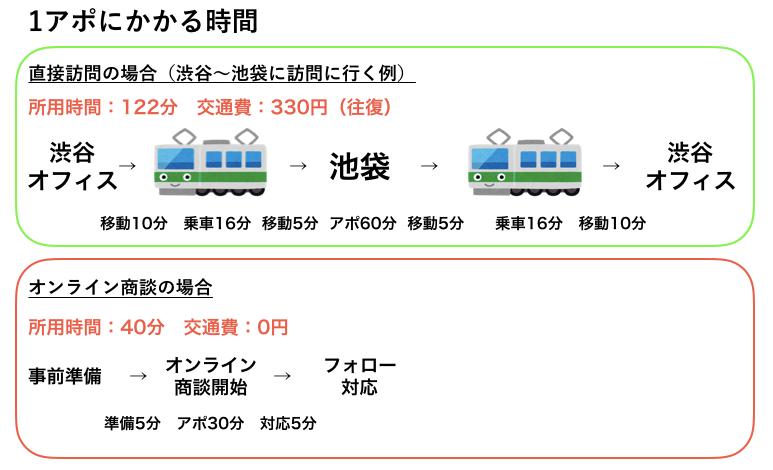 f:id:takumi1105:20171019154449p:plain