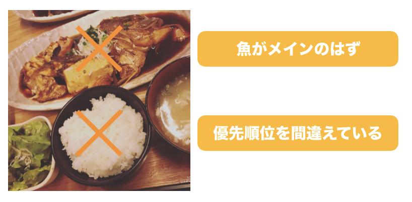 f:id:takumi1105:20180423212533p:plain