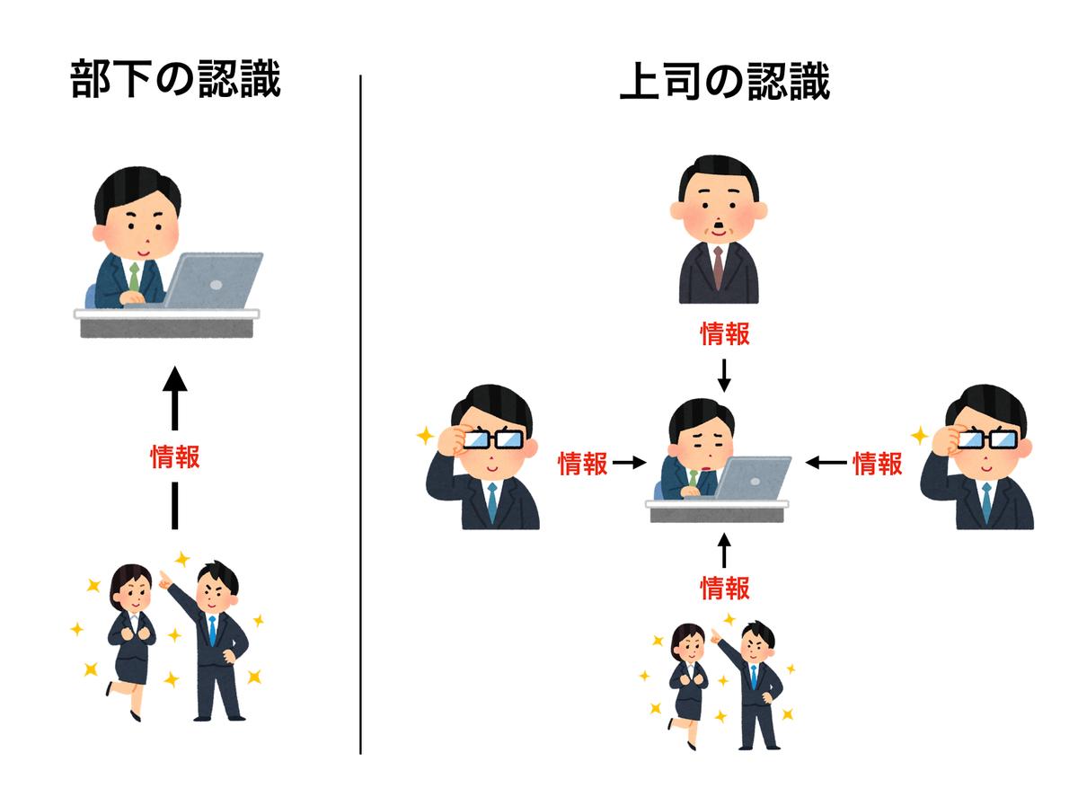 f:id:takumi1105:20190802134701p:plain