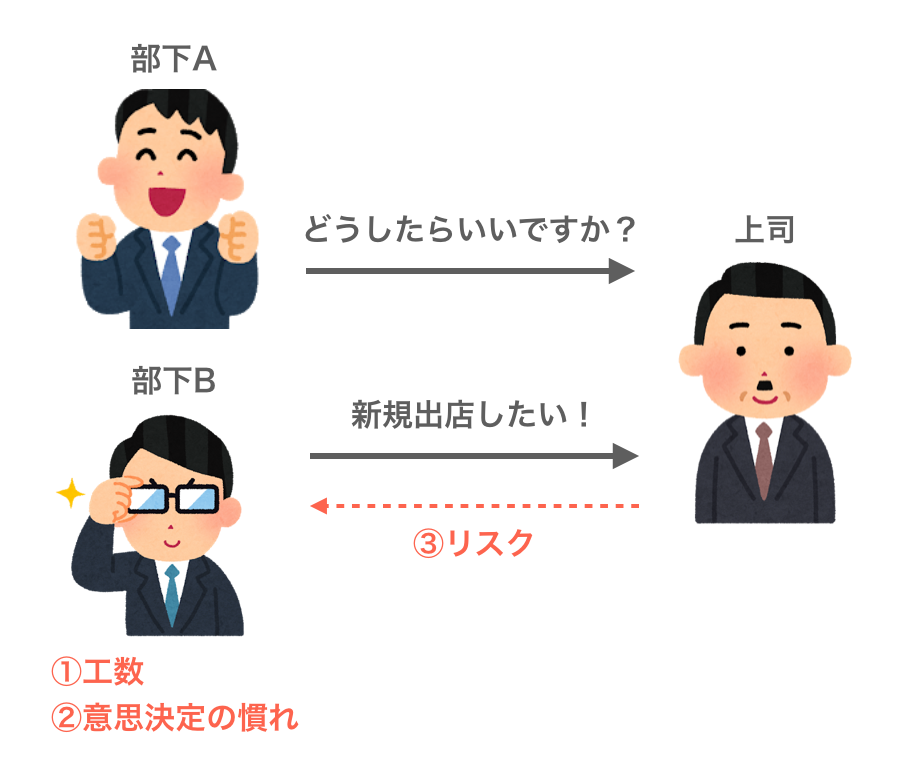 f:id:takumi1105:20190809151259p:plain