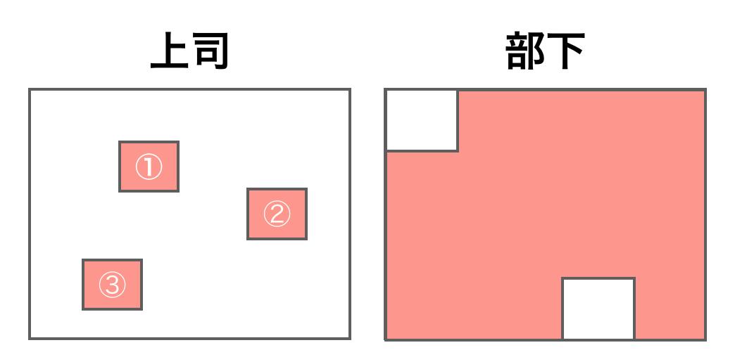 f:id:takumi1105:20190829145605p:plain
