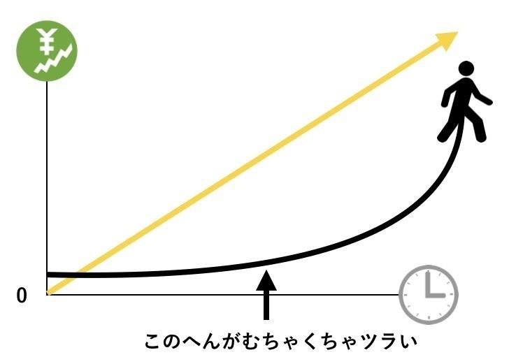 f:id:takumi1105:20191104223124p:plain