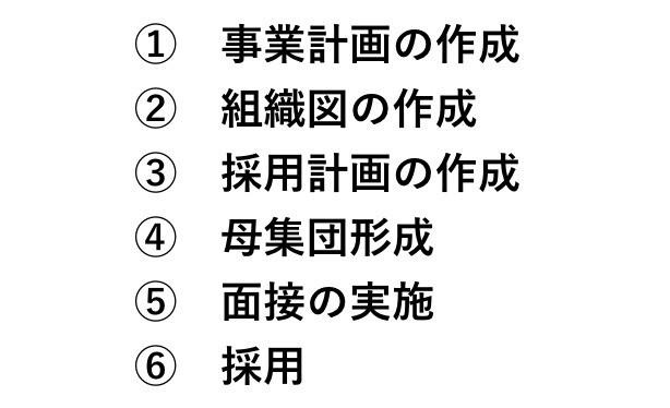 f:id:takumi1105:20191104223134p:plain