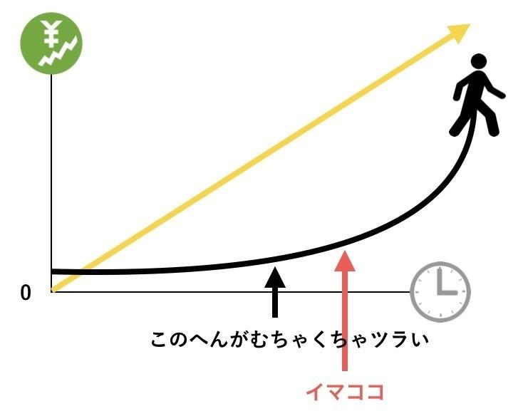 f:id:takumi1105:20191104223148p:plain