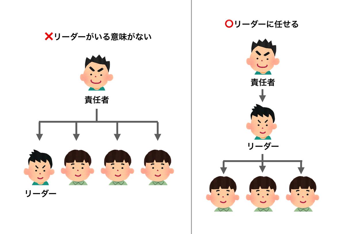 f:id:takumi1105:20200107114819p:plain