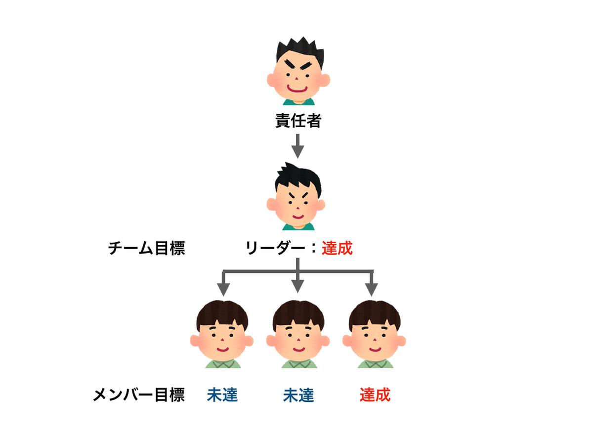 f:id:takumi1105:20200107120654p:plain