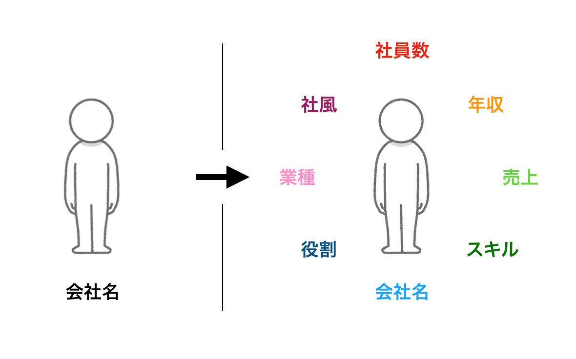 f:id:takumi1105:20200725161547p:plain